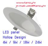 LED panel Downlighter - Hollow Diffuse Panel