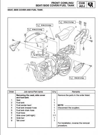 ServiceRepair Manual prirunici za motocikle 45 kn