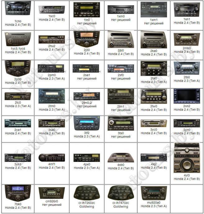 Bluetooth, USB / MP3, Handsfree Adapter Za Honda Automobile