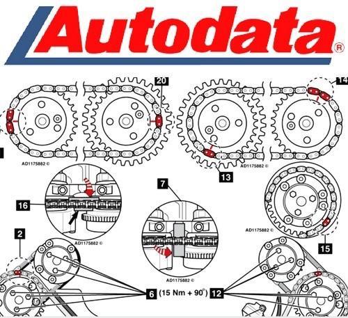 AutoData 2021