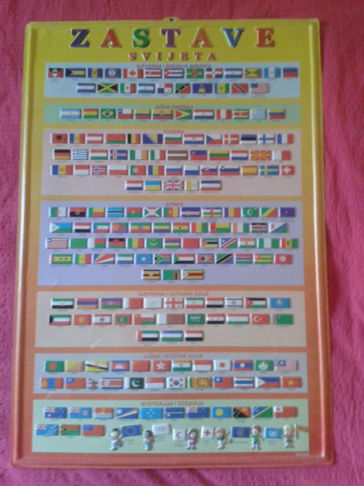 Plastični poster