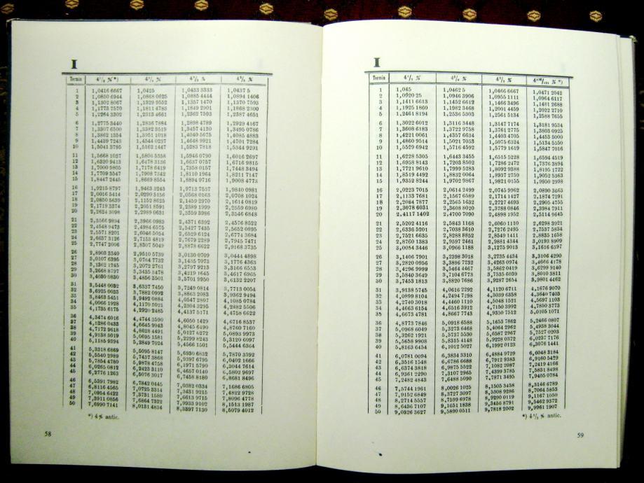 FINANCIJSKE TABLICE PDF