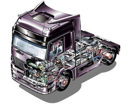 Dijagnostika za kamione, kamionska dijagnostika, teretna vozila