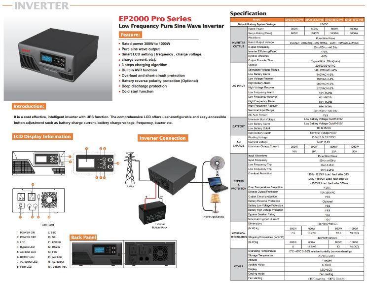 MUST EP20-1012Pro LCD Inverter-punjač1000W 12v/230v>pogon pumpe cen