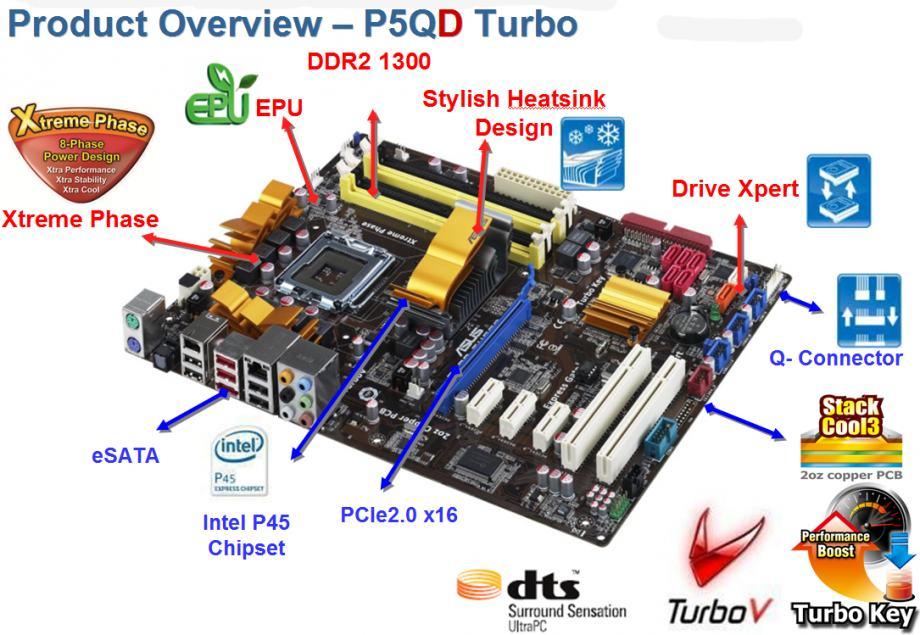 Asus P5QD Turbo Intel Chipset Driver (2019)