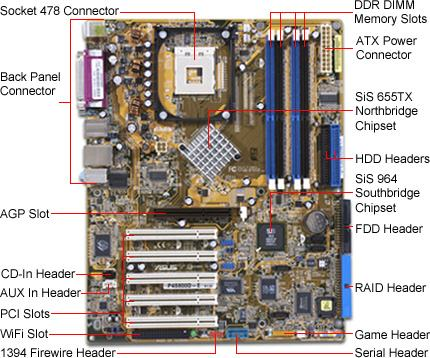 Asus P4S800D-E Deluxe Socket 478 800MHz FSB DDR 400MHz AGP SATA Intel