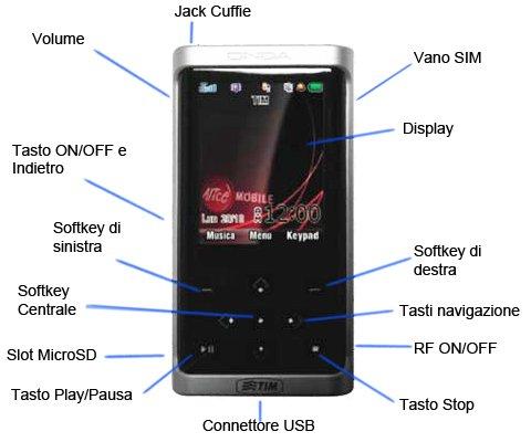 Mp3 player, modem 7.2 Mbps i mobitel u jednom, AKCIJA 99,00 kn.