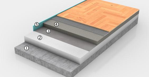 estrih podloge sve vrste podloga izvodimo najbr e i najkvaltetnije. Black Bedroom Furniture Sets. Home Design Ideas