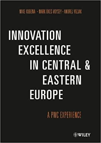Mike Kubena: Innovation Excellence in Central and Eastern Europe