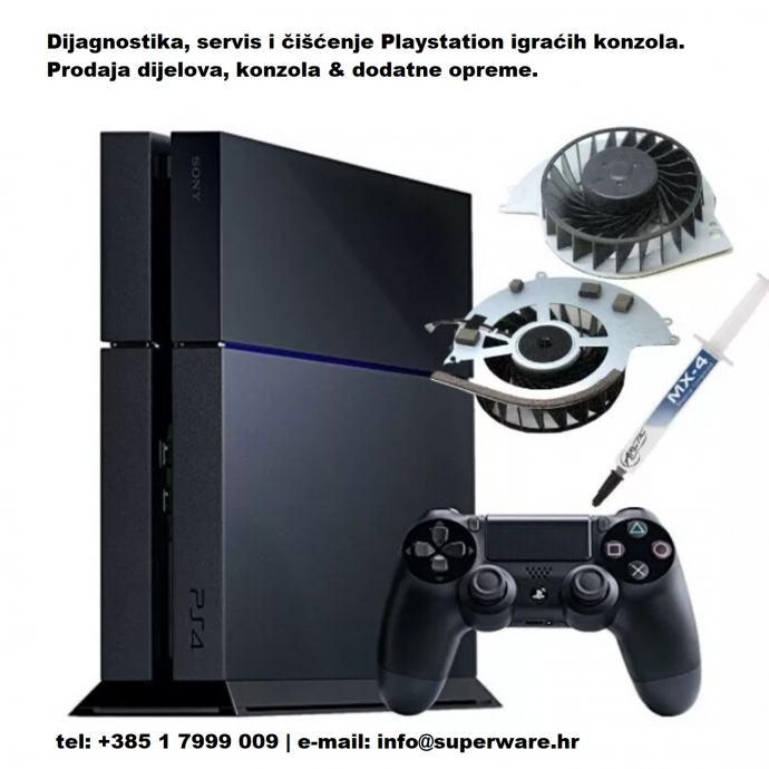 SONY Playstation Dijagnostika & Servis igraćih konzola & opreme