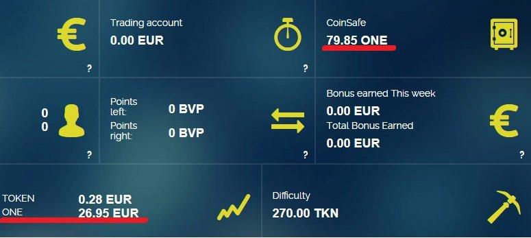 (80) OneCoin kriptovaluta u pola cijene